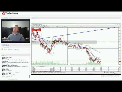 Forex Trading Strategy Webinar Video For Today: (LIVE Wednesday January 31, 2018)