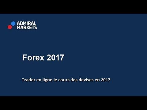 Forex cours en direct