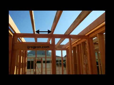 No Oversize Insulation Bays - Home Building And Training Tips
