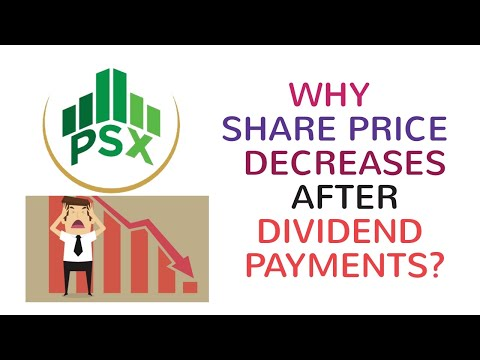 Why Share Price Decreases After Dividend Payment ?