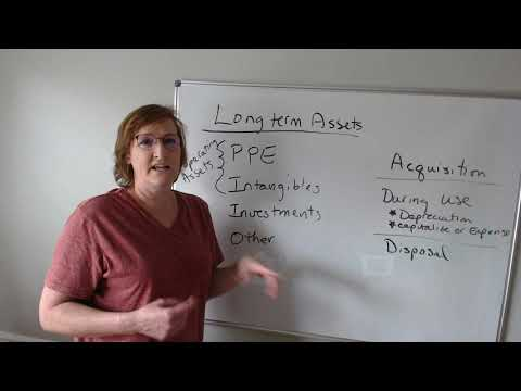 Intro to long term operating assets