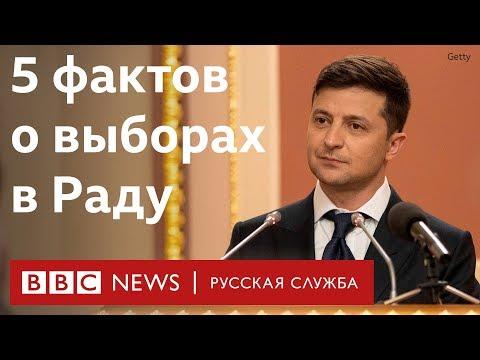 Итоги выборов в Раду. Коротко о главном