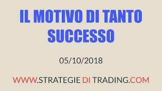 OPZIONI BINARIE E SUCCESSO - STRATEGIE DI TRADING Ivan e Matteo - Broker Senza Limitazioni Esma