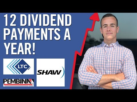 5 MONTHLY DIVIDEND STOCKS 📈 12 Dividends Per Year!