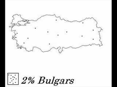 Turkey Population and Origin