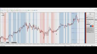 11.04.2018 FXFlat Live Trading mit Thorsten Helbig forexPro Systeme