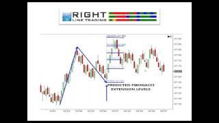 RLT-Algorithmic Trading System & JOBB Bracket Breakout Trader