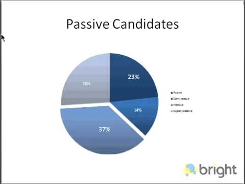 Recruiting Active Vs Passive Candidates