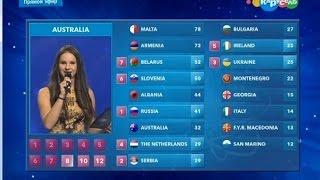 Результаты голосования | Детское Евровидение 2015 | Россия(Видео взято с телеканала