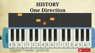melodika one direction history pianika