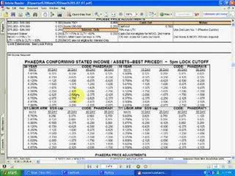 How to Read A Mortgage Rate Sheet - Part 2