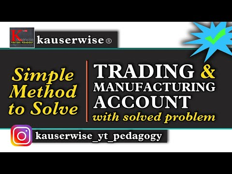 Trading and Manufacturing Account (Simple explanation with solved problem) Accounting tutorial