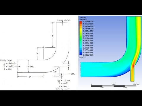 Introduction to ANSYS Fluent Tutorials - Part 1/3 - YouTube