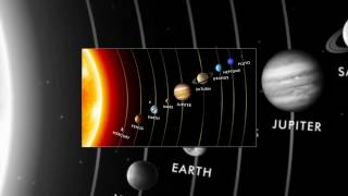 Solar System - All Planets Details for the Competitive Exams/Govt. Exams/All PSU's