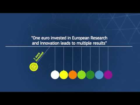 EU Research and Innovation delivers results for YOU!