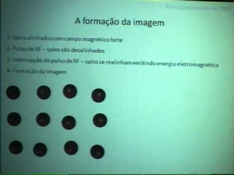 Drª Fabiana Mesquita  - Princípios Básicos da Ressonância Magnética Funcional
