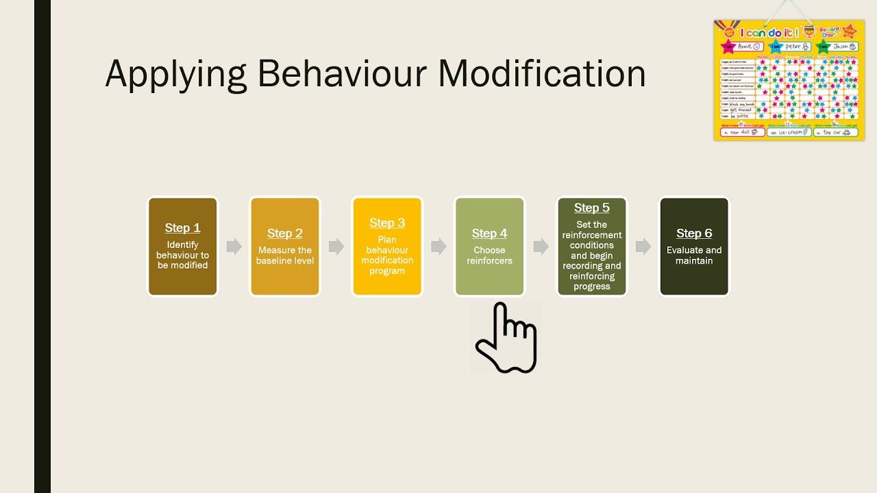 behaviour modification techniques ppt
