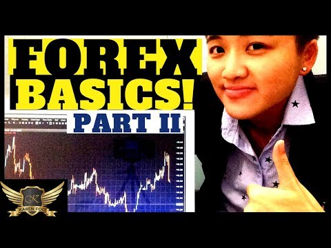 HOW FOREX WORKS & HOW TO MAKE MONEY IN FOREX | FOREX TRADING BASICS