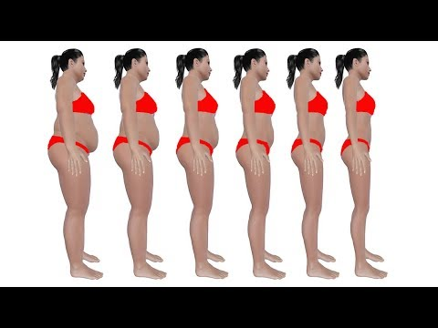 7 best Things You Can Do To Lose Weight Naturally very Fast