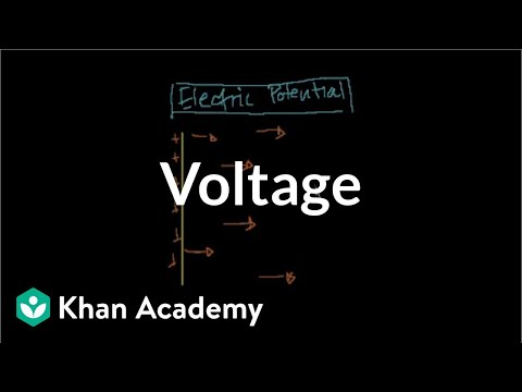 Voltage | Electric charge, electric force, and voltage | Physics | Khan Academy