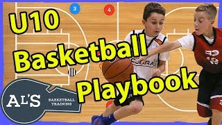 U10 Basketball Playbook For A Good Center and Guard