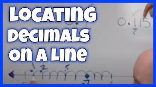 Locating decimals on number line