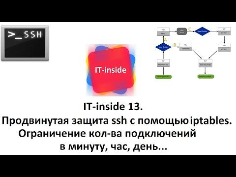 13. Продвинутая защита Ssh с помощью Iptables. Ограничение кол-ва подключений в минуту, час, день...