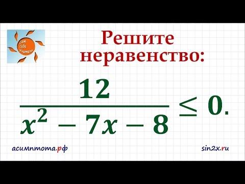 Решение задач 21 огэ задача коммивояжера методом ветвей границ пример решения