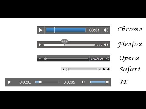 Web-desingnind Full Course Audio Mp3 Html Leacture In Hindi/Urdu