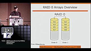 raid array recovery | raid disk recovery | raid server recovery