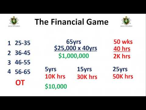 The Financial Game