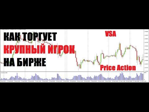 Как определить крупного игрока на бирже ММВБ, ФОРТС, FOREX