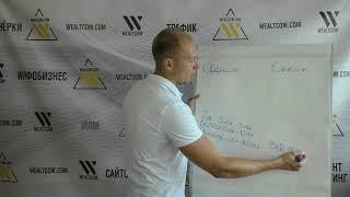 Урок 1  Концепция построения сетевого бизнеса через интернет  Воронка продаж 2