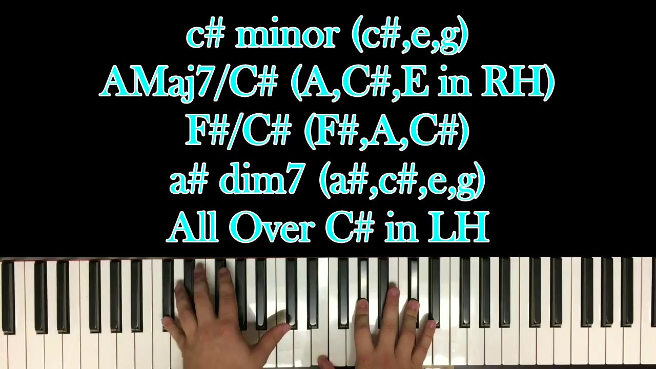 How To Play Thriller By Michael Jackson With Chords Youtube