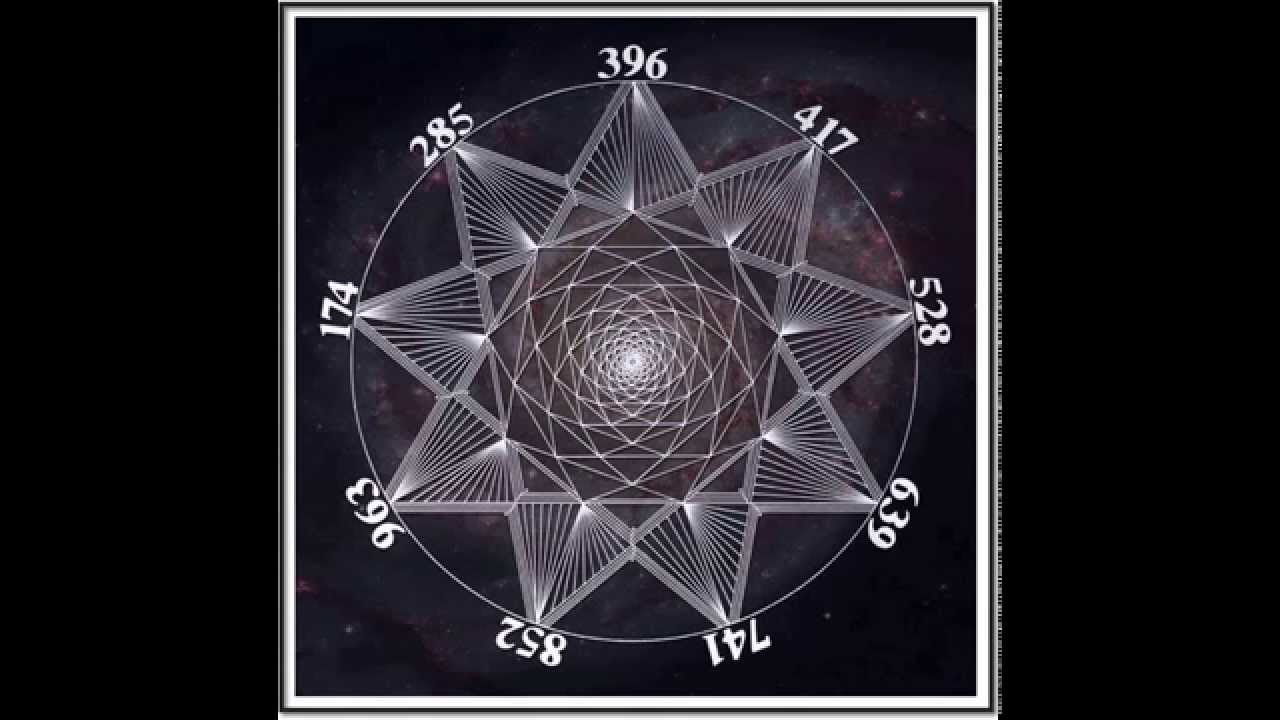 Solfeggio Frequencies, Scale, Music And Tones | Science Of