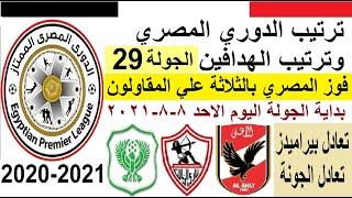 ترتيب الدوري المصري اليوم وترتيب الهدافين الاحد 8-8-2021 الجولة 29 - فوز المصري وتعادل بيراميدز