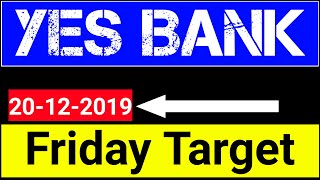 Yes bank Friday Target । Yes bank stock news । Yes bank latest news । Yes bank share price