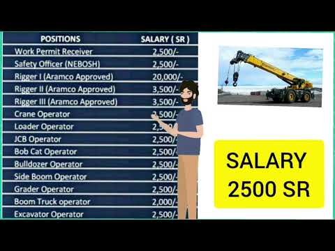 ARAMCO PROJECT JOBS RIGGER 1,2,3 HEAVY EQUIPMENT OPERATOR | HIGH SALARY JOB FOR SAUDIARAB ARMACO