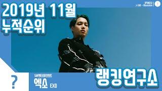 [랭킹연구소] 2019년 11월 보이그룹 누적순위 (남자아이돌 랭킹) | K-POP IDOL Boy Grou…