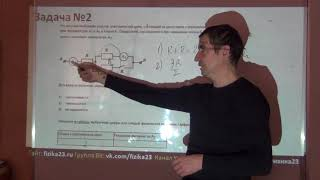 З-15. 1-10 Физические явления и законы в электродинамике (8-9 класс)