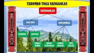TAROMBO TOGA NAINGGOLAN DOHOT LAGUNA