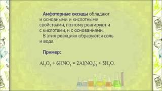 ch0803 Химические свойства оксидов