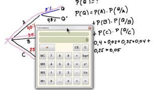 Probabilidad y Teoría de Conjuntos 14- Teorema de Bayes