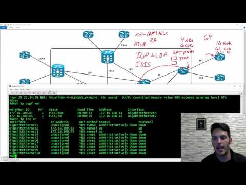 MPLS L2 VPN with Xconnect and Pseudowire Template with Wireshark