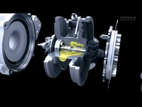 MAHLE exhaust gas turbocharger animation