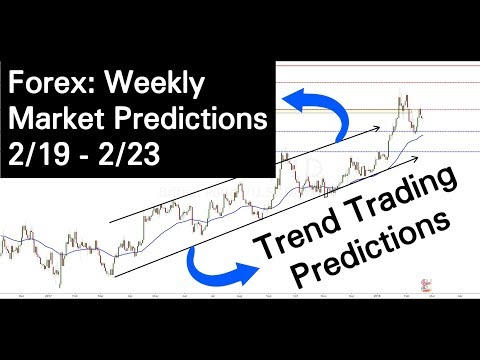 Forex: WMP 2/19-2/23 Price Action Predictions