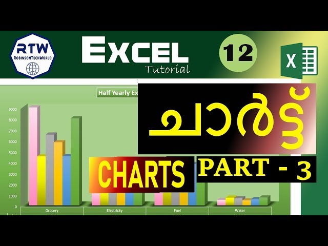How to create basic Excel Chart in Office 365 in Malayalam - Chart Part 3