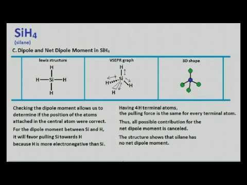 Sih4 lewis structure molecular geometry youtube ccuart Choice Image