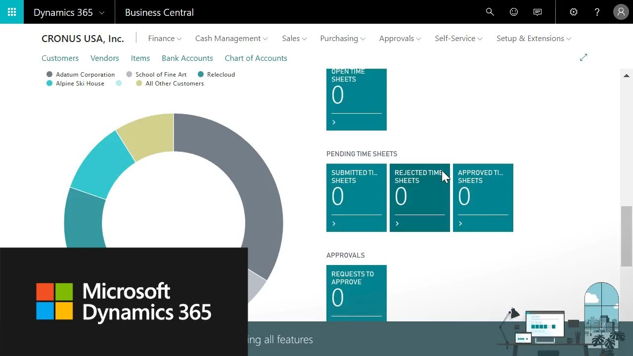 How to access all features in Dynamics 365 Business Central