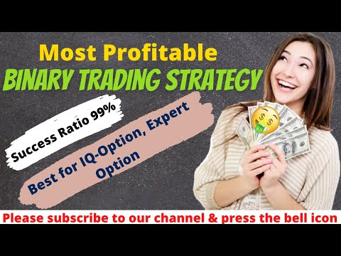 most-profitable-binary-trading-strategy